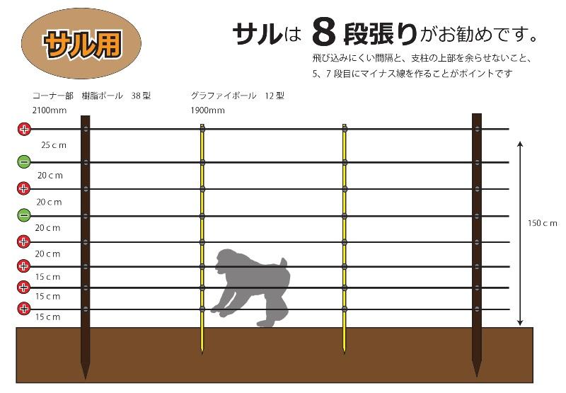 サル用電気柵 8段