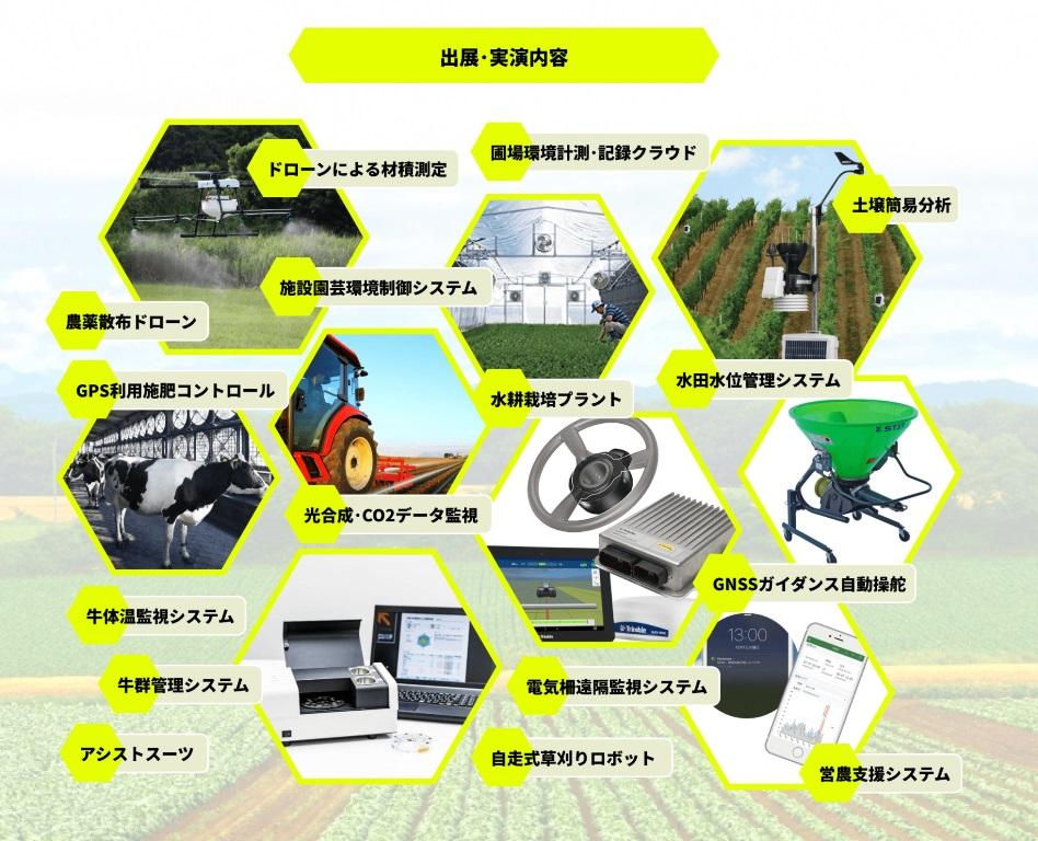 【スマート農業を目指す先端技術フェア on the Web】が開催されました!
