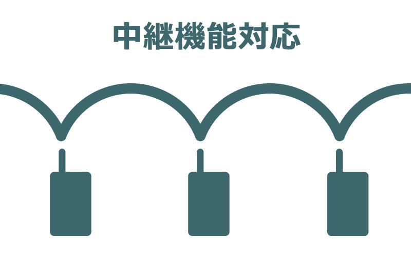 中継機能対応